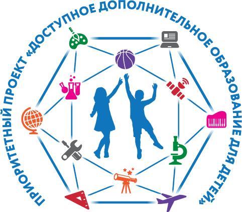 Интерактивный банк лучших практик дополнительного образования детей
